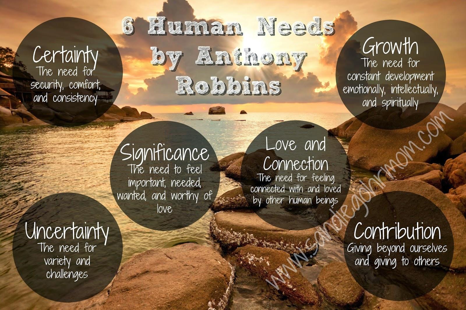 Sango Hr Mom 6 Human Needs By Anthony Robbins