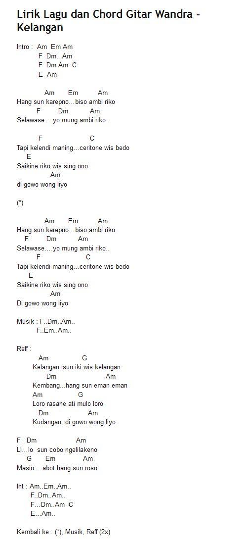 Not Angka Pianika Lagu Kelangan (Lagu Jawa) - Wandra