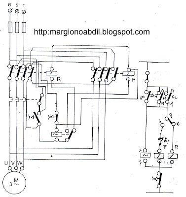 MARGIONO ABDIL BERBAGI: Pengaturan Putaran Motor Maju