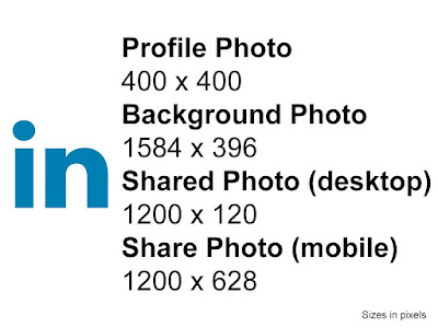 Image Sizes for Linked In