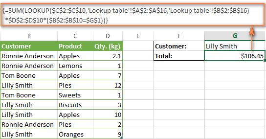 kết hợp hàm vlookup với hàm sum hoặc sumif trong excel 4