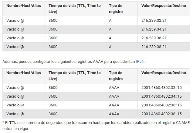 configurar-registro-A-dominio