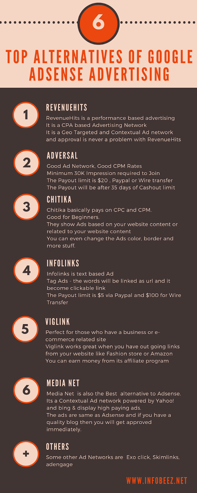 6 Top Alternatives Of Google Adsense Advertising Info Beez