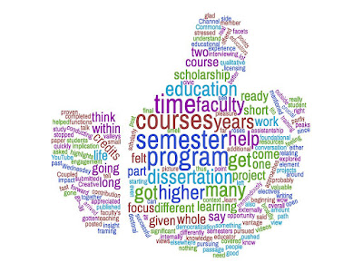 Word cloud of this blog post in the shape of a thumbs up.