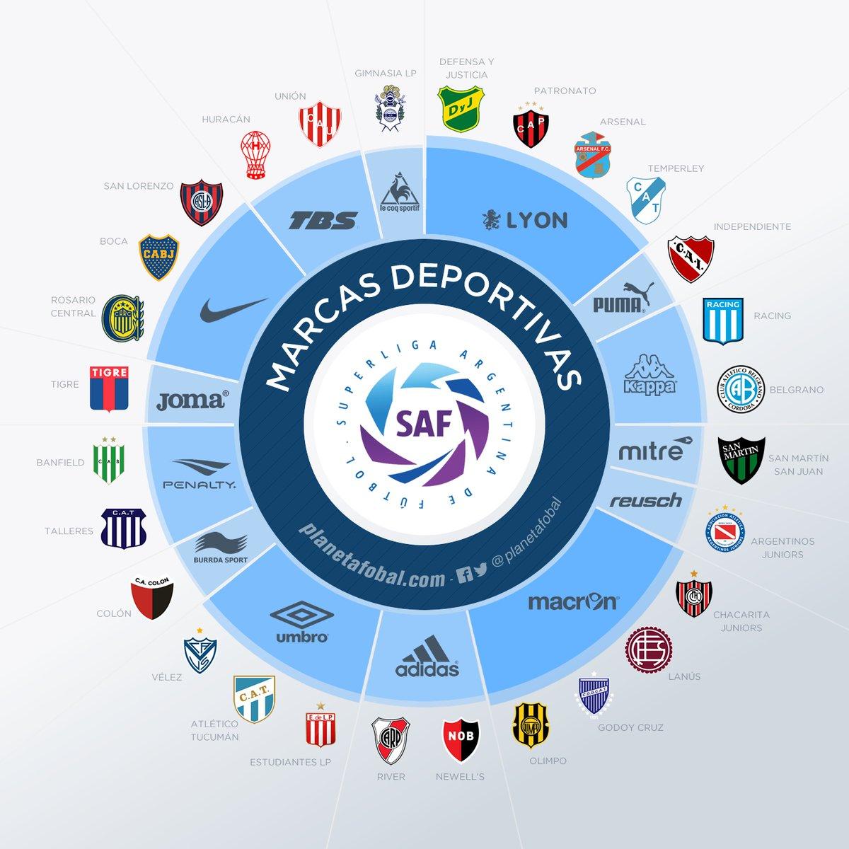 72e20fe391381 As fabricantes esportivas no Campeonato Argentino 2017 18 - Show de ...