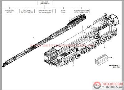 Free Auto Repair Manual : Grove Crane All Service Manual