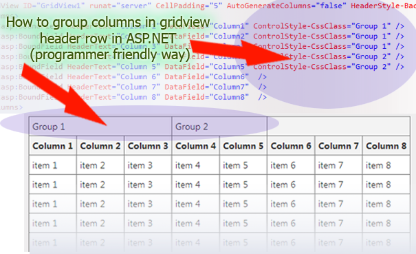 How to group columns in gridview header row in ASP NET