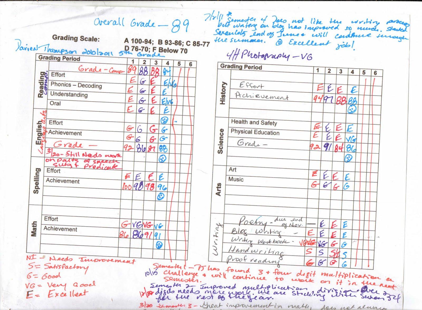 2010 2011 School Year Report Card