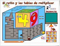 http://www.eltanquematematico.es/elratonylastablas/elratonylastablas_p.html