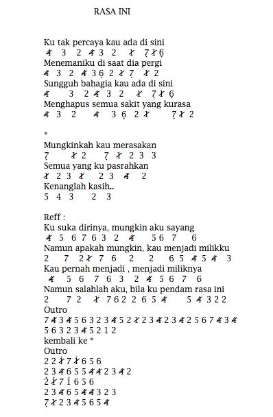 Not Angka Lagu Viera - Rasa ini