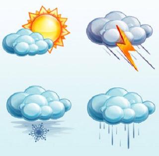 perbedaan iklim dan cuaca beserta contohnya,perbedaan iklim dan cuaca dalam bentuk tabel,proses terjadinya angin darat dan angin laut,perbedaan iklim dan cuaca ditentukan oleh,
