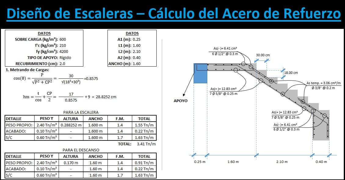 Dise%C3%B1o+de+Escaleras%2C+Calculo+del+Acero+de+Refuerzo.jpg