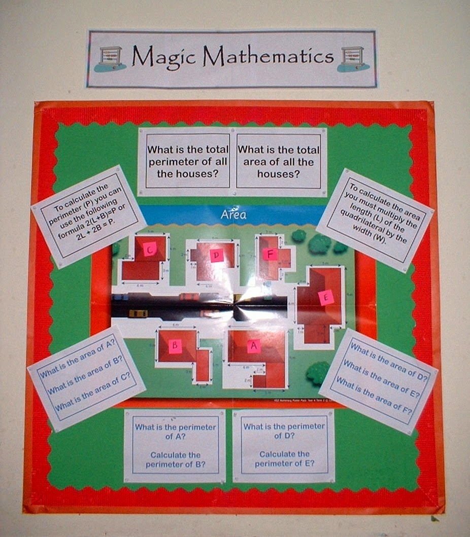 Working Walls And Displays Ukedchat