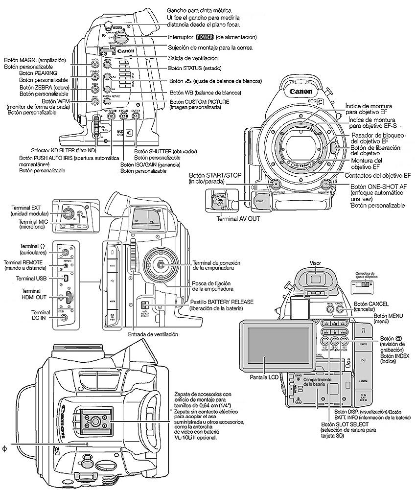 CINEMATOGRAFÍA DIGITAL CON DSLRS: CANON EOS C100