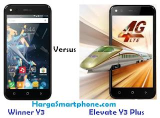 Harga dan Perbedaan Evercoss Winner Y3 dengan Elevate Y3 Plus