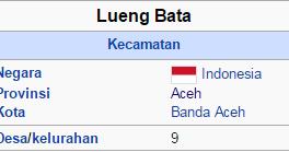 Kode Pos Kecamatan Lueng Bata Kota Banda Aceh Kode Pos Indonesia