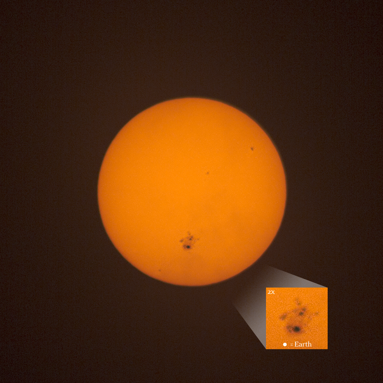 sunspot 300mm canon