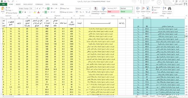 تحليل كميات واسعار مواد البناء
