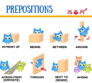 Pengertian, jenis, dan contoh penggunaan preposisi dalam bahasa inggris