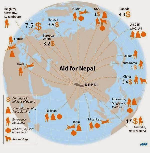 Fn lovar katastrofhjalp at pakistan