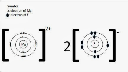 cobalt electron dot diagram leviton decora 3 way switch wiring 5603 lewis of chlorine and oxygen 16 14 kenmo lp de images gallery
