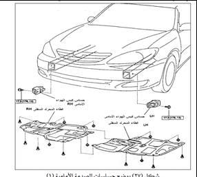 كتاب لصيانة واصلاح وتشخيص اعطال منظومة التثبيت الإضافي srs في السيارات
