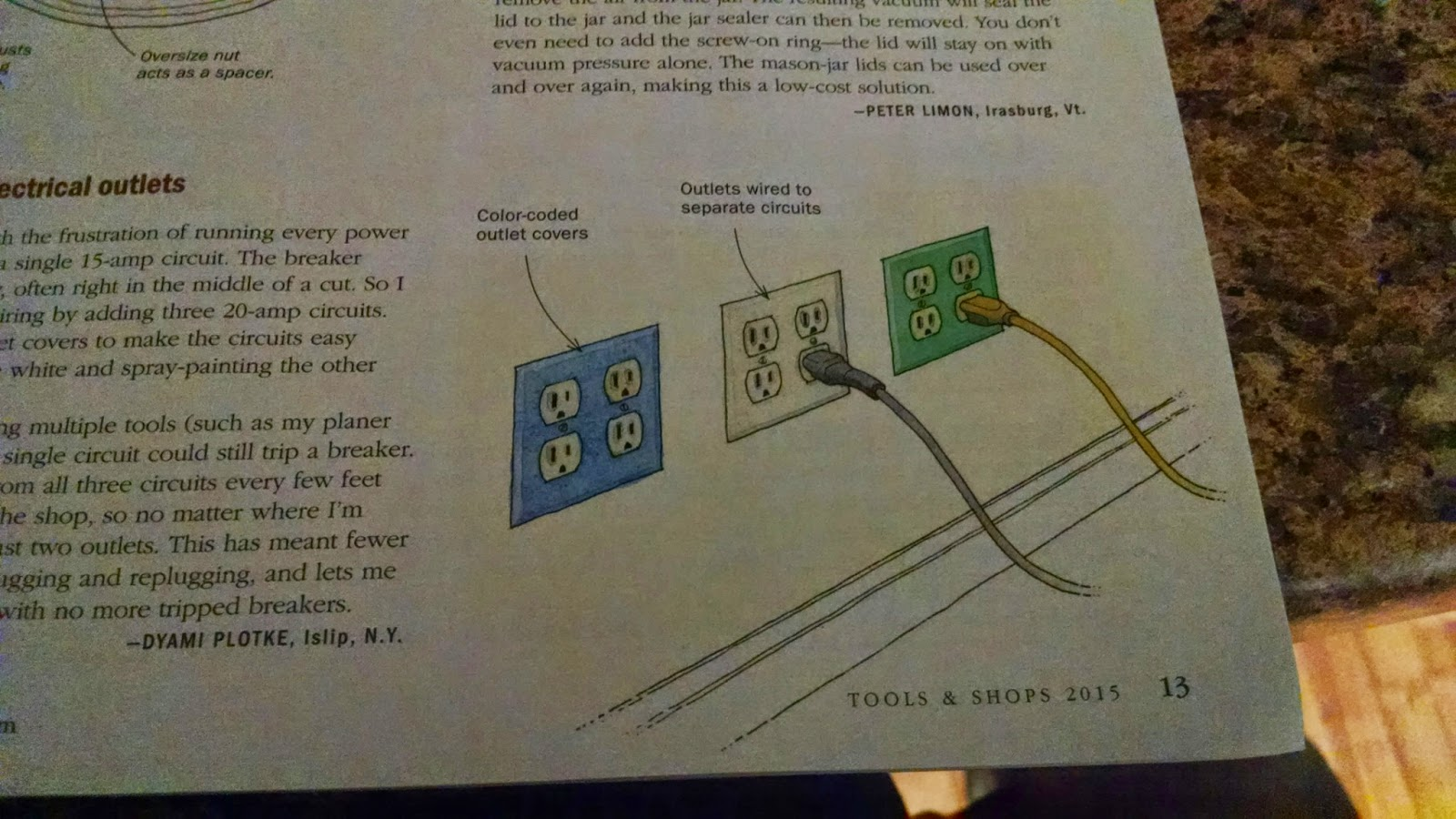 Fine Colored Outlet Covers The Penultimate Woodshop Wiring An In Middle Of Circuit Beautiful Page 13