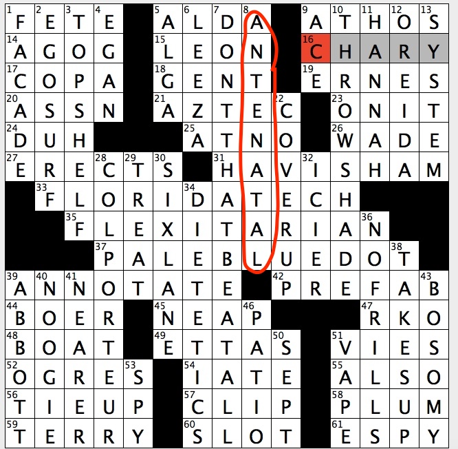 Just because a word *technically* exists doesnu0027t mean you should try to pass it off as a legit crossword answer. 999 out of 1000 people are gonna say ...  sc 1 st  Rex Parker - blogger & Rex Parker Does the NYT Crossword Puzzle: May 2017 25forcollege.com