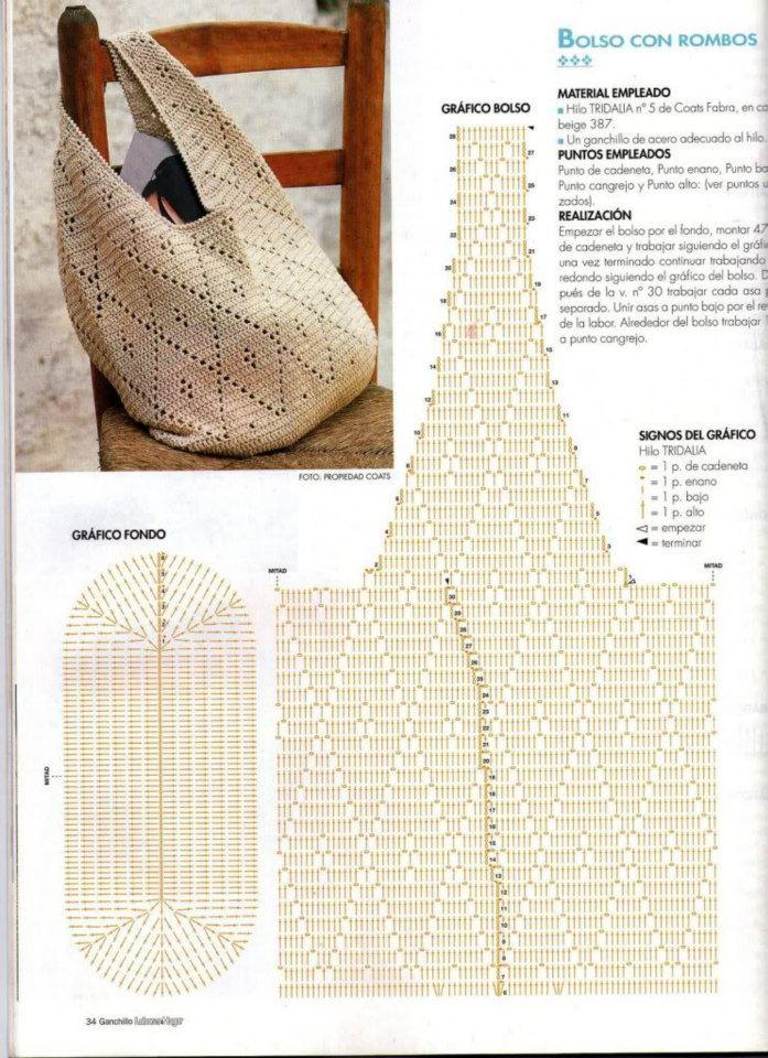Patron Crochet Bolsa Tupida
