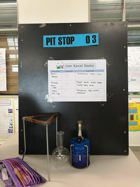 Idea P&P Sains - Sains Tingkatan 1 Mengenal Radas Sains