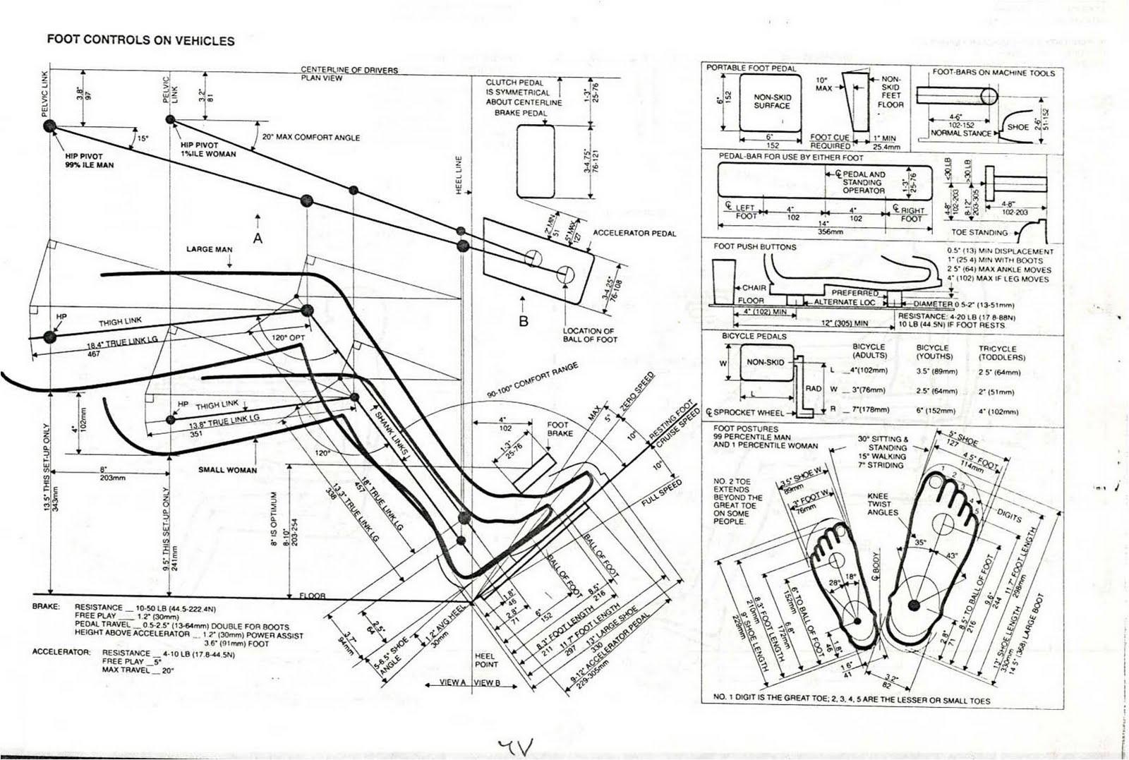 Automobile Comfort And Ergonomics Occupant Packaging