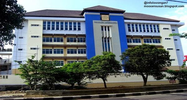 Loker Daerah Purwokerto Lowongan Kerja Loker Terbaru Bulan September 2016 Lowongan Kerja Rumah Sakit Dr Moewardi Solo Terbaru Agustus 2015