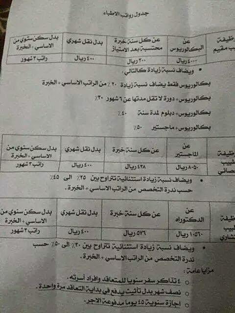 جدول طريقة حساب رواتب الاطباء في السعودية المعلومات الاتجاهات