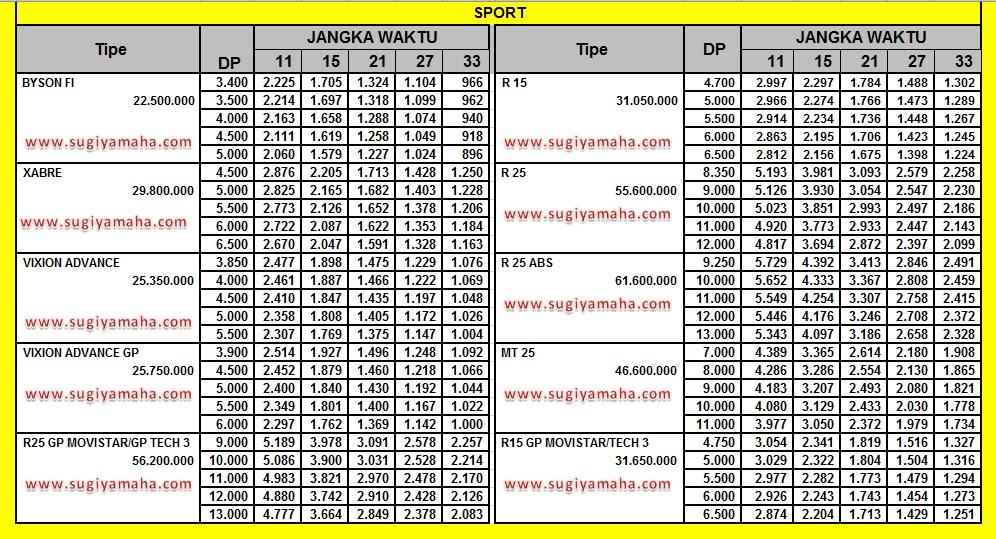 Dealer Yamaha Termurah Depok | Autos Post