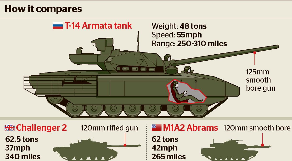 Russian TankShipPlane 86 pics  AcidCowcom