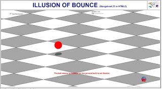 http://dmentrard.free.fr/GEOGEBRA/Maths/export4.25/illusbounce.html