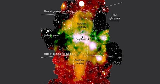 The galactic chimneys (yellow-orange areas extending vertically) are centered on the supermassive black hole at the center of our galaxy. Credit: Gabriele Ponti/MPE/INAF and Mark Morris/UCLA