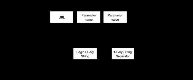Cấu trúc link phân nội dung nâng cao