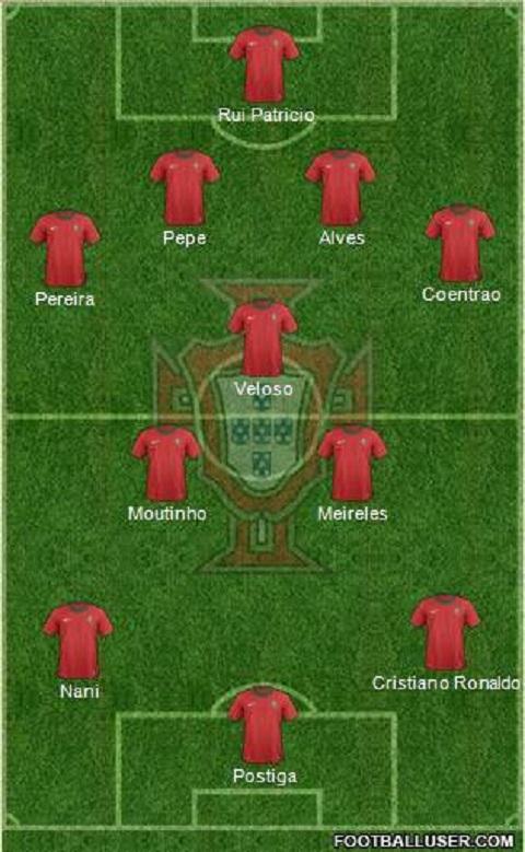 Sơ đồ đội hình của Bồ Đào Nha