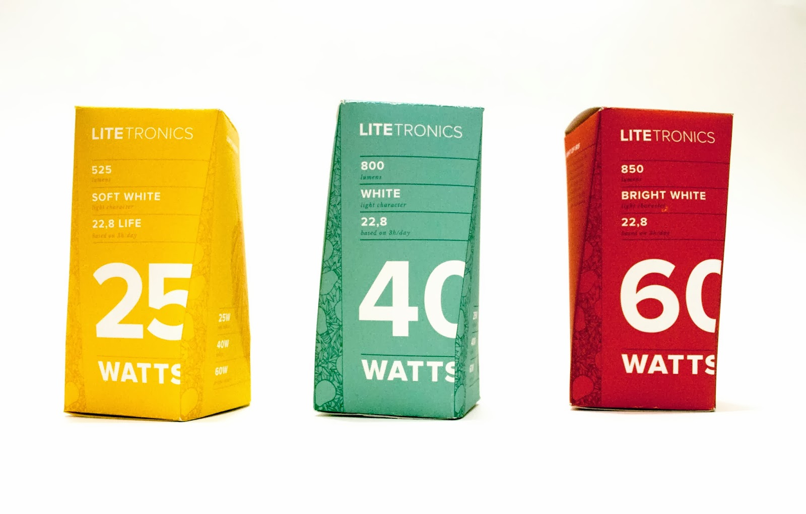 Litetronics Light Bulb Packaging Student Project On