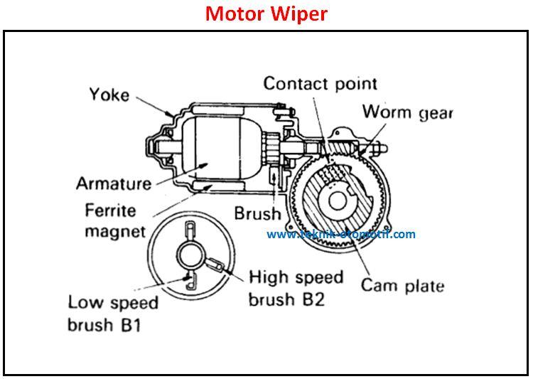 Komponen Komponen Sistem Wiper Mobil Dan Fungsinya Teknik