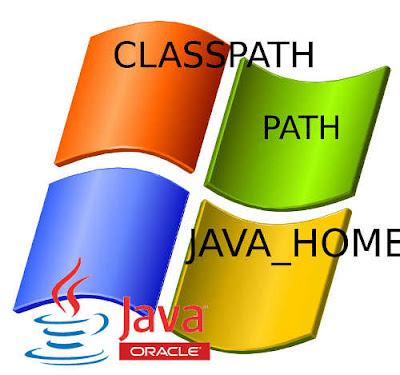 Configurando as variáveis de ambiente para utilização do java no windows