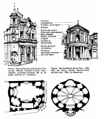 rome-saint-charlies-quatre-fontaines-rome-sainte-marie-de-paix-sanint-andre-du-quirinal.jpg