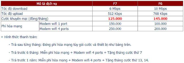 Lắp Mạng Internet FPT Thị Trấn Phú Long 1