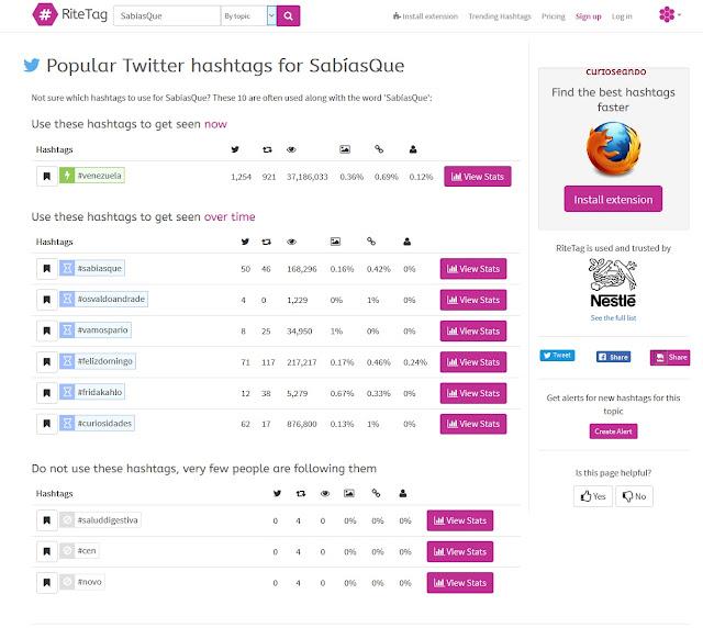 ritetag-hashtags-twitter-por-tendencia