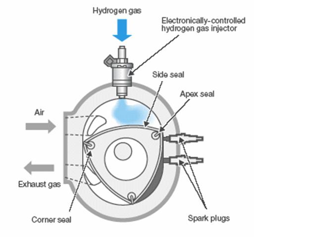 radial engine diagrams jet engine diagram wiring diagram