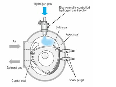 AUTO DIESEL ~**~: types of engine