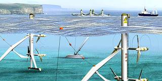 Mengesahkan Agenda Penelitian Energi Laut