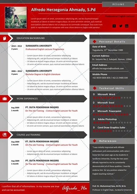 50 Best Resume Samples 2016-2017 Resume Format 2016