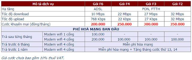 Các Tòa Nhà Có Hạ Tầng FPT Ở Thành Phố Hồ Chí Minh 1